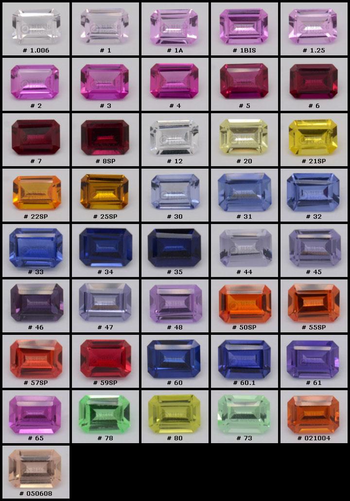 Synthetic Corundum Color Chart